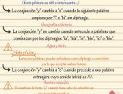 Conjunción Y
